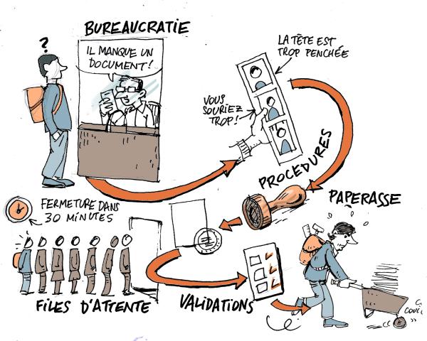 bureaucracie