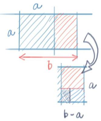 Art Architecture Nature Et Mathématiques Le Nombre D Or Et Le Modulor Thot Cursus
