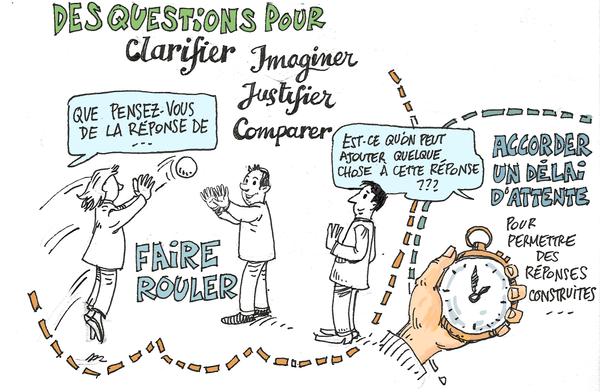 François Muller - des questions