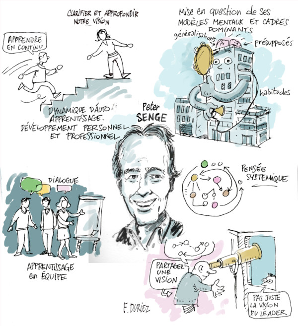 Peter Senge - organisation apprenante