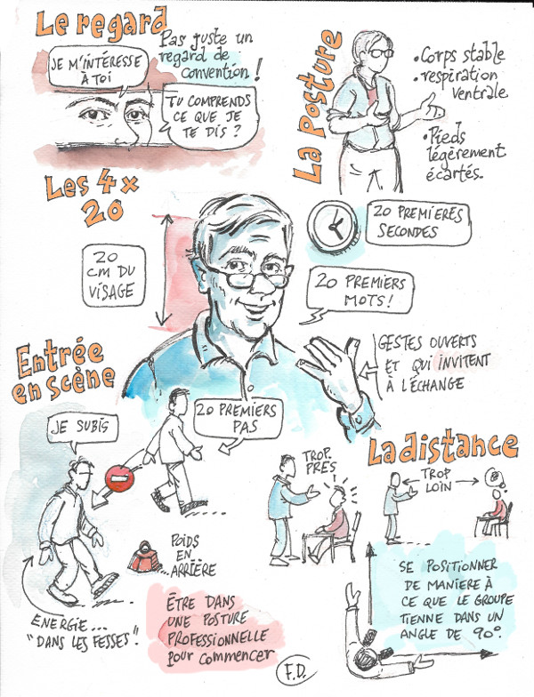 Jean Duvillard et les micro-gestes