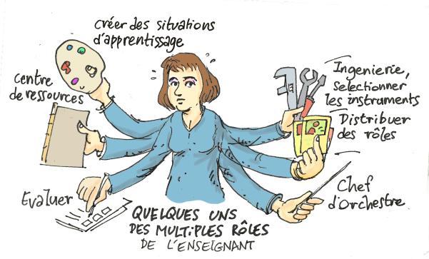 les rôles des profs