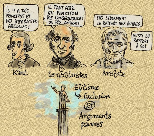 les trois tendances de l'éthique
