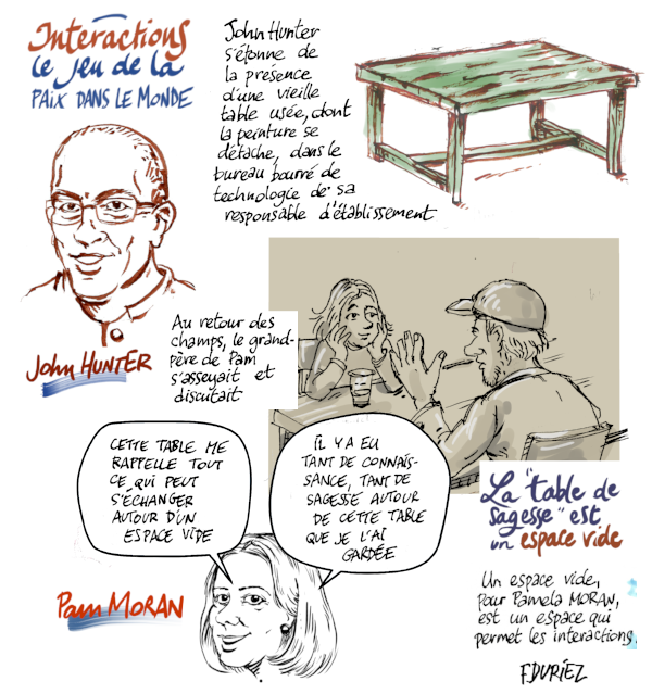 la table de sagesse - un espace vide - john Hunter