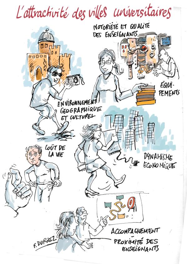 les villes universitaires bases de comparaison