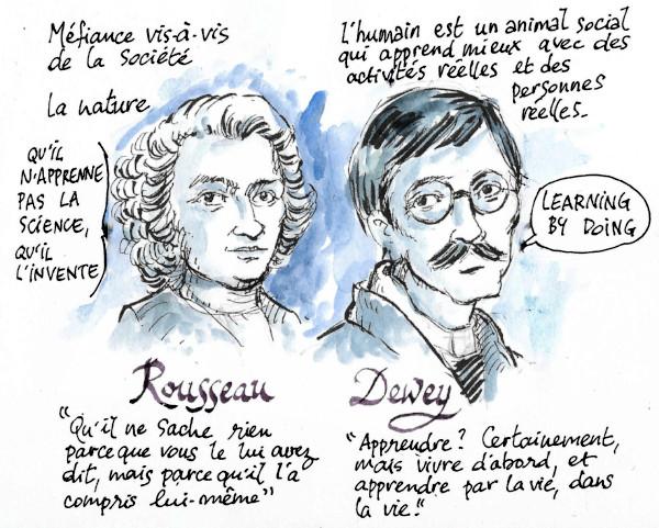 Rousseau et Dewey
