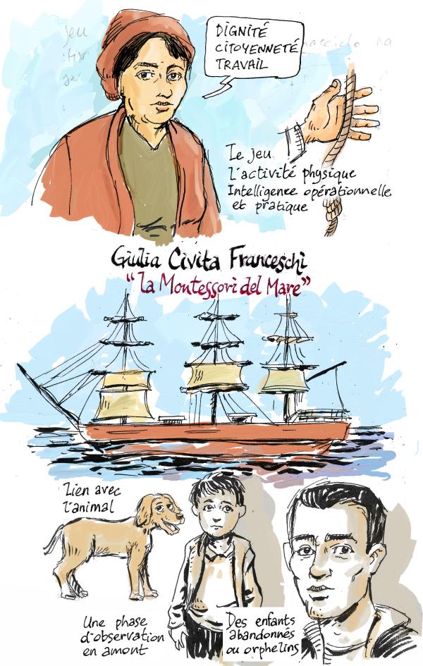 Giulia Civita Franceschi