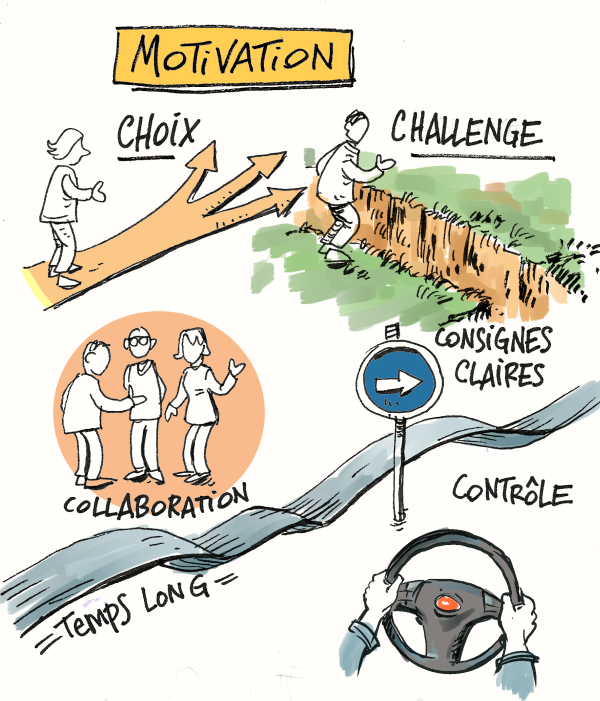 Marcel Lebrun -IMAIP - motivation