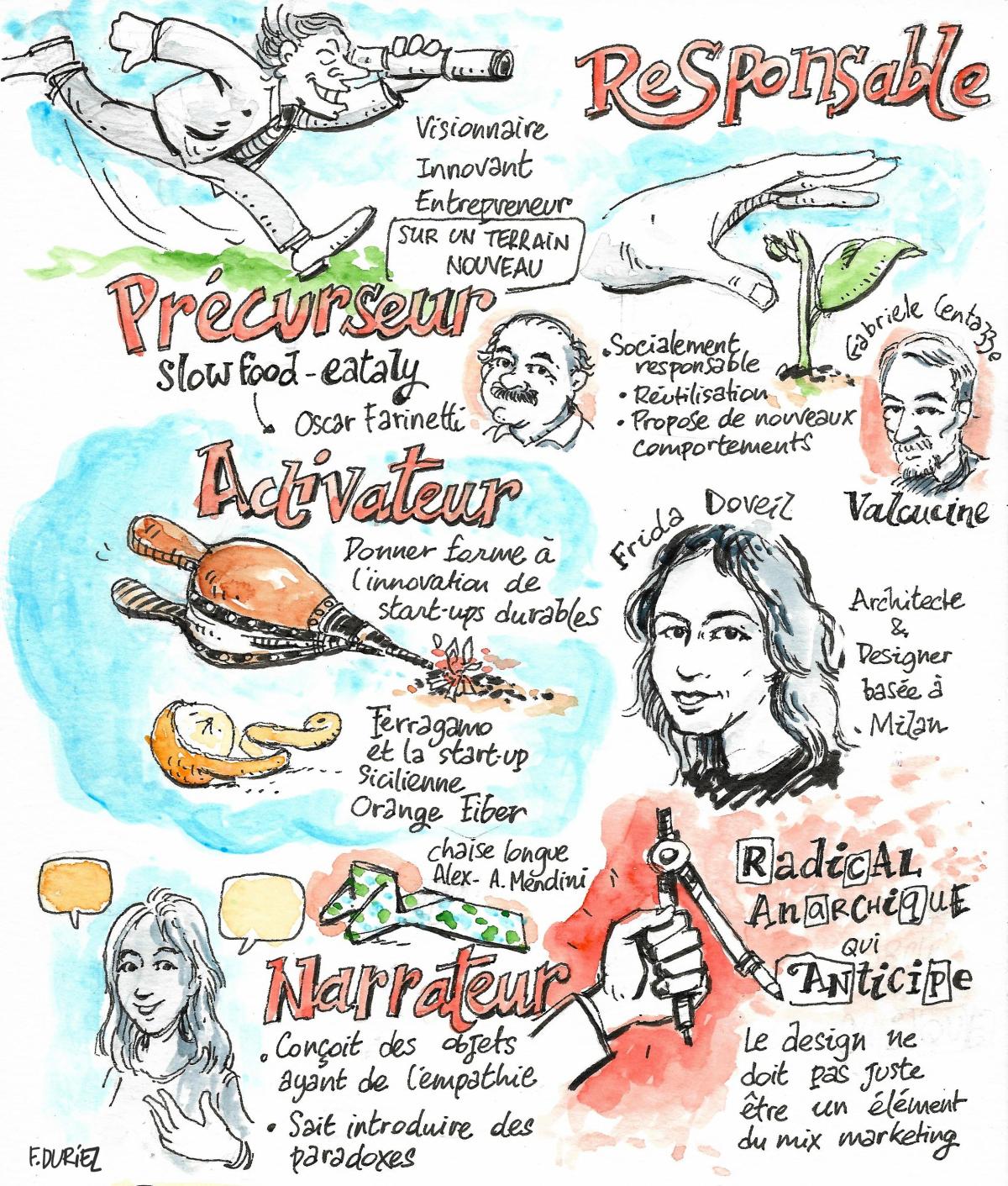 Frida Doveil : un portrait du designer en dix mots