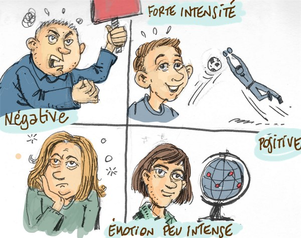 le quadrant des émotions en apprentissage