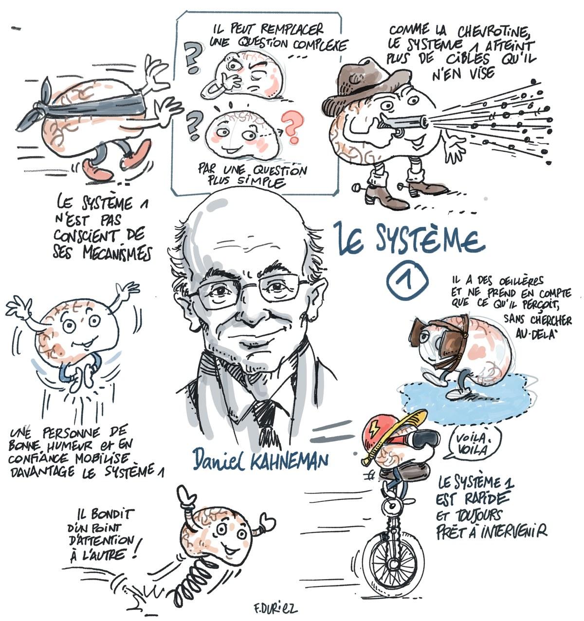 Kahneman et le système I, spontanée, rapide, mais facile à berner