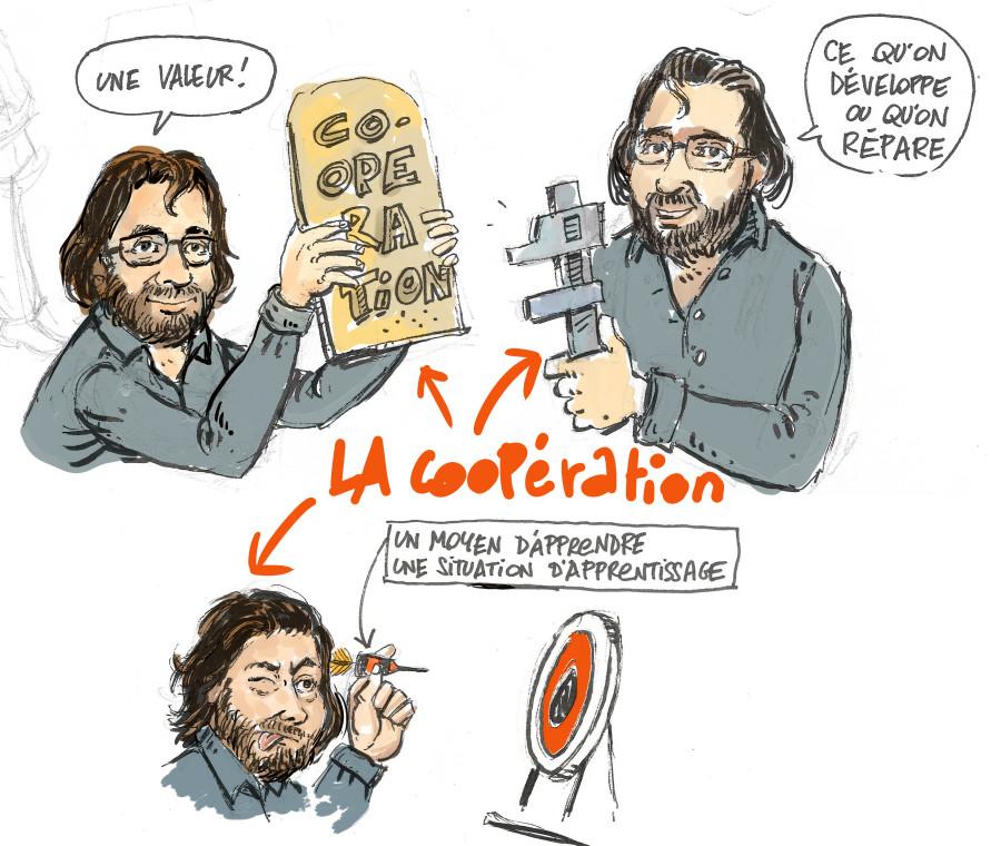 André Tricot : que faut-il entendre par coopération