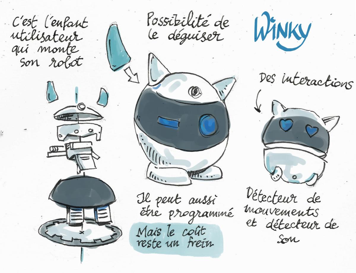 winky - un jouet / robot