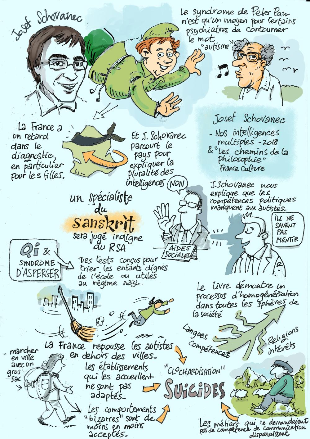 Josef Schovanec - à partir d'une émission sur France Culture avec A. Van Reeth