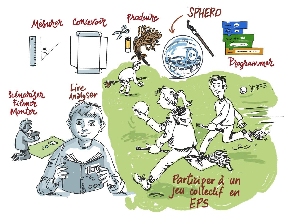 sphero - une activité pluridisiciplinaire